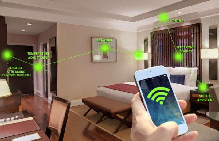 Smart-room-service-Hospitality-Industry